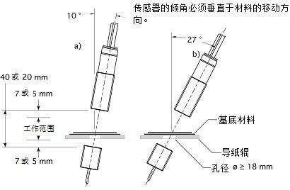 超声波传感器检测纸张印刷时原理图